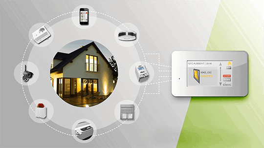EiMSIG Smart Home System