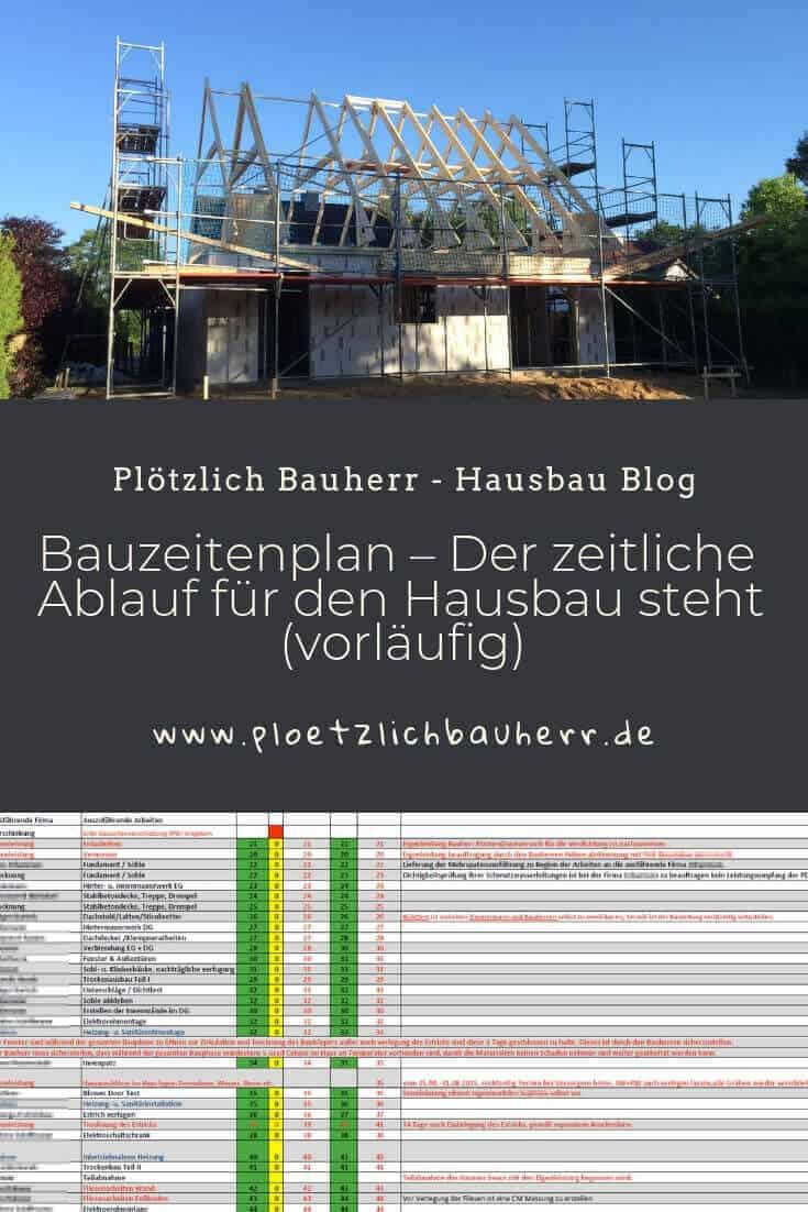 Bauzeitenplan - Der Ablauf für deinen Hausbau steht vorerst #Hausbau #Bauzeitenplan #Hausbauen