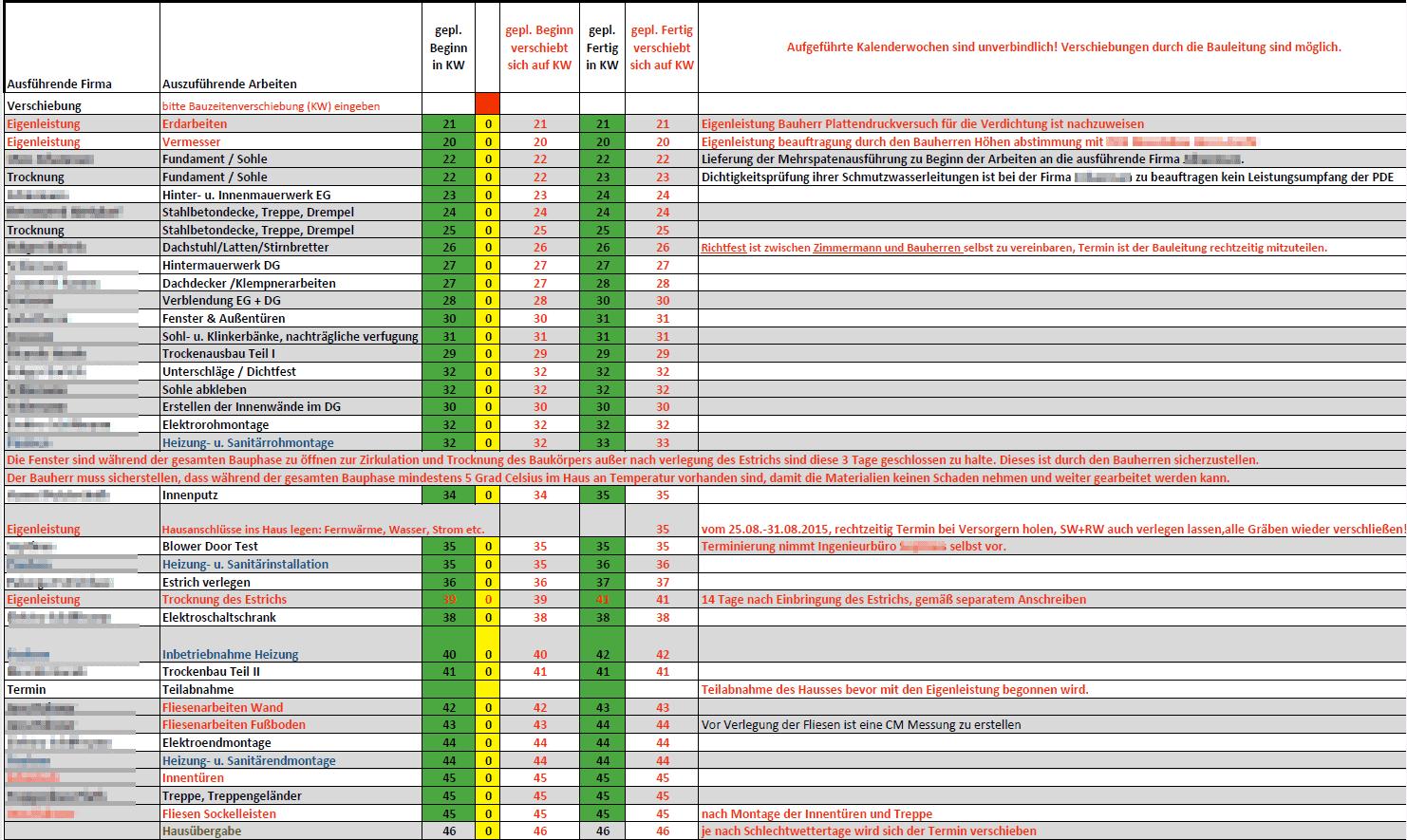 Bauzeitenplan - Der zeitliche Ablauf für den Hausbau steht (vorläufig)